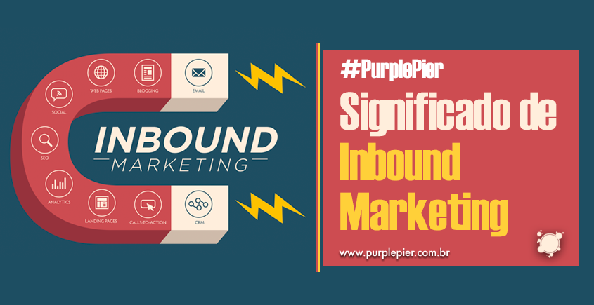 Você sabe o significado de Inbound Marketing?